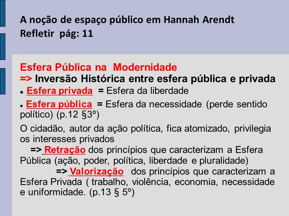 A noção de espaço público em Hannah Arendt PONTOS DE ATENÇÃO: => O tipo de esfera pública defendido por Arendt distancia-se da configuração da esfera pública vinculada à formação da sociedade burguesa* (Habermas) p.14 2 e 3§ O Espaço público burguês ( criticas de Hannah Arendt ) => Espaço Público confundido com o Estado => A ordem burguesa privilegia o mercado, instrumentaliza as suas instâncias políticas e sociais para atender aos interesses econômicos => Na sociedade capitalista de mercado a esfera pública vai se modificando conforme evolui a ordem burguesa.