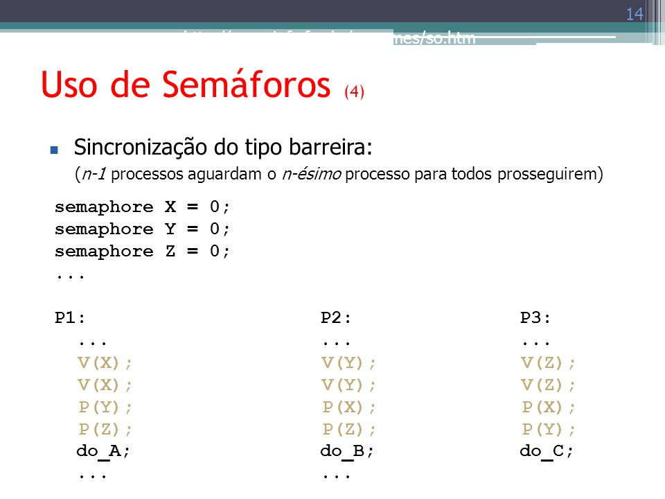http://www.inf.ufes.br/~rgomes/so.htm Exemplo: Produtor - Consumidor c/ Buffer Limitado Sistemas Operacionais LPRM/DI/UFES 15 #define N 100 /* number of slots in the buffer */ typedef int semaphore;/* semaphores are a special kind of int */ semaphore mutex = 1; /* controls access to critical region */ semaphore empty = N; /* counts empty buffer slots */ semaphore full = 0; /* counts full buffer slots */ void producer(void){ int item; produce_item(&item);/* generate something to put in buffer */ P(&empty); /* decrement empty count */ P(&mutex); /* enter critical region */ enter_item(item); /* put new item in buffer */ V(&mutex); /* leave critical region */ V(&full); /* increment count of full slots */ } void consumer(void){ int item; P(&full); /* decrement full count */ P(&mutex); /* enter critical region */ remove_item(&item); /* take item from buffer */ V(&mutex); /* leave critical region */ V(&empty); /* increment count of empty slots */ consume_item(item); /* do something with the item */ }