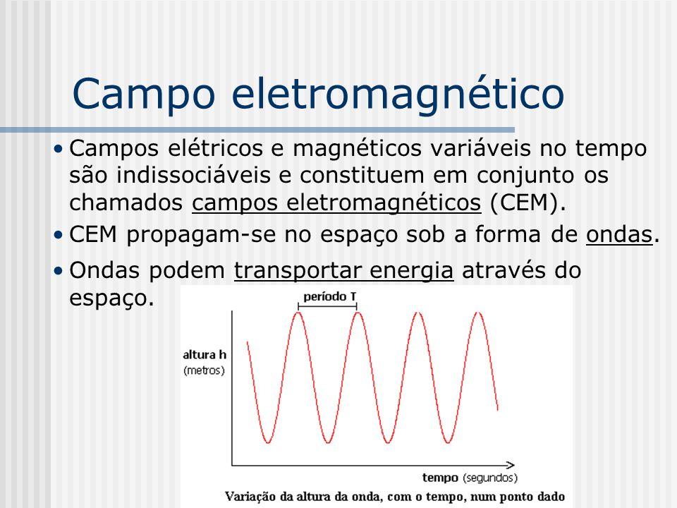 Potências transmitidas Densidade de potência: S [W/m 2 ] Em um ponto medido à distância r de um emissor de CEM, S = Ex: medidas junto a um forno de microondas (5 cm), S 1 mW/m 2 (50 cm), S 0,01 mW/m 2 P 4π r 2