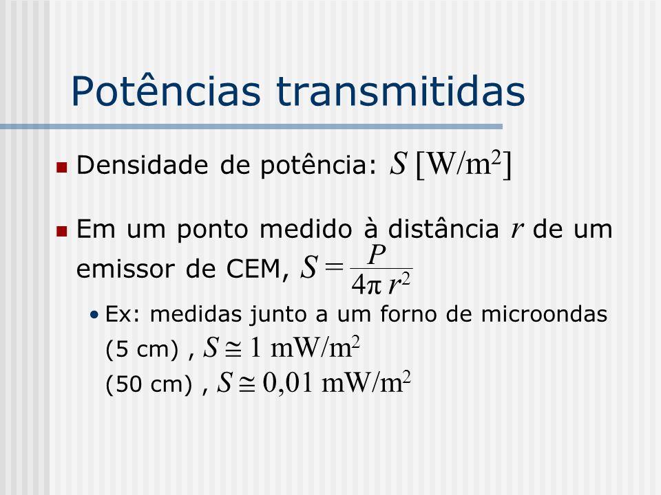 Efeitos biológicos dos CEM Efeito: resposta do sistema biológico a um estímulo.