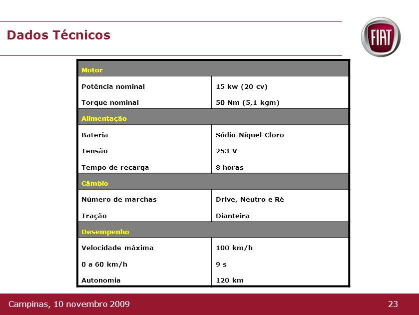 Dados Técnicos Motor Potência nominal15 kw (20 cv) Torque nominal50 Nm (5,1 kgm) Alimentação BateriaSódio-Níquel-Cloro Tensão253 V Tempo de recarga8 horas Câmbio Número de marchasDrive, Neutro e Ré TraçãoDianteira Desempenho Velocidade máxima100 km/h 0 a 60 km/h9 s Autonomia120 km 23Campinas, 10 novembro 2009
