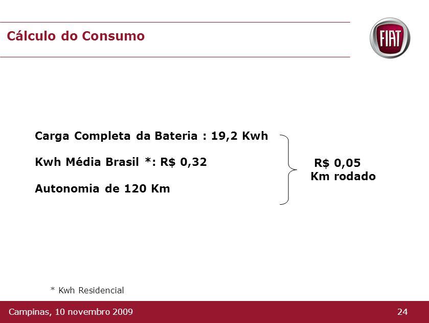 Cálculo do Consumo Carga Completa da Bateria : 19,2 Kwh Kwh Média Brasil *: R$ 0,32 Autonomia de 120 Km R$ 0,05 Km rodado * Kwh Residencial 24Campinas, 10 novembro 2009