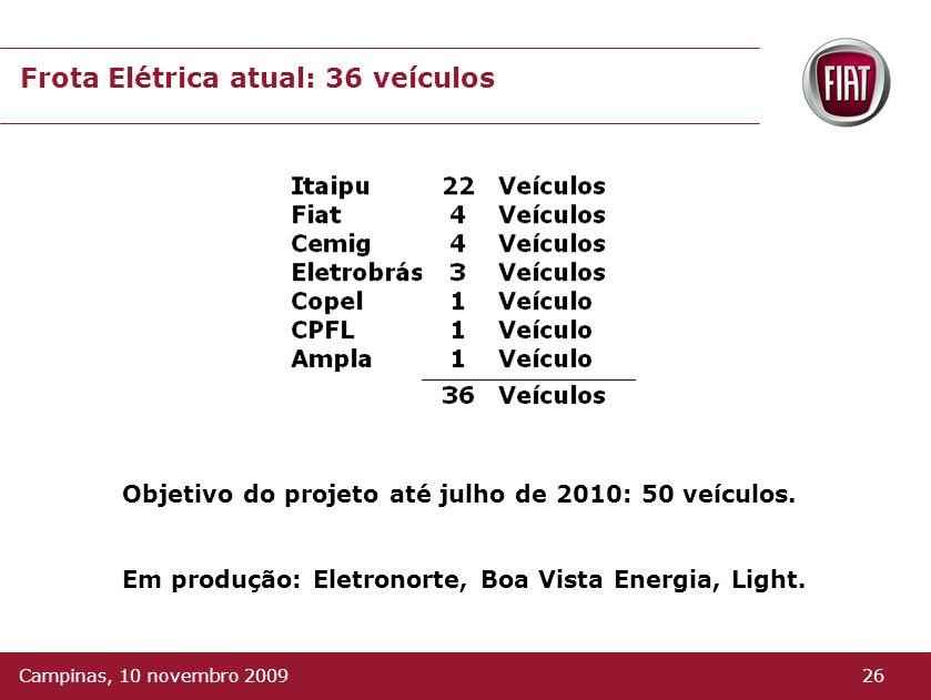 Frota Elétrica atual: 36 veículos Objetivo do projeto até julho de 2010: 50 veículos.