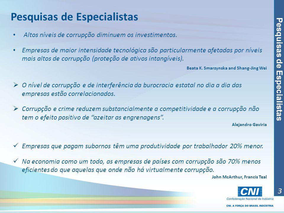 Sistema de Integridade Brasileiro 4 Lei – Licitação Convenções Internacionais (OCDE, ONU, OEA) Lei - Ação popular Lei - Bilac Pinto (perdimento de bens) Lei -Combate a Corrupção Lei – Crimes de Lavagem Cadastro – Empresas Inidôneas Lei – Licitação (pregão) Cadastro – Empresas Pro-Ética Lei – Acesso a Informação Lei - Improbidade Administrativa Sistema de Integridade Brasileiro CGU COAF DRCI Órgãos Responsáveis - Combate a Corrupção Lei – Conflito de Interesse Avanços – Marcos Legais – combate a corrupção Lei de 12.846/2013