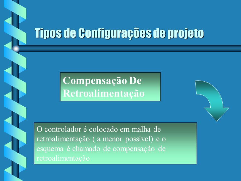 Tipos de Configurações de projeto Compensação por Retroalimentação de Estados Quando se faz a retroalimentação dos estados para se gerar o sinal de controle se tem este tipo de compensação