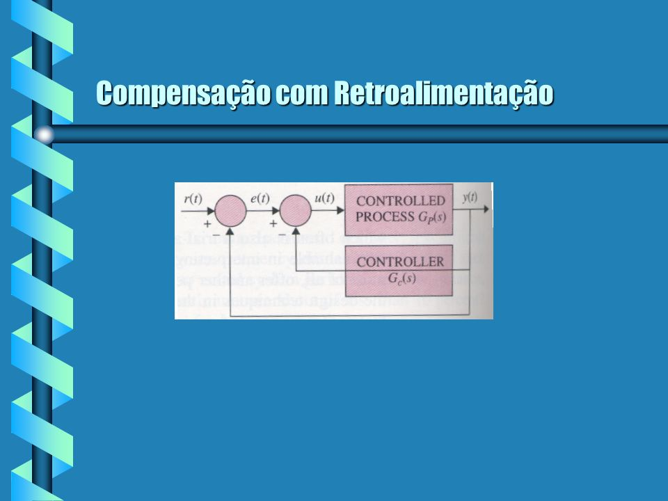 Compensação com Retroalimentação de Estados