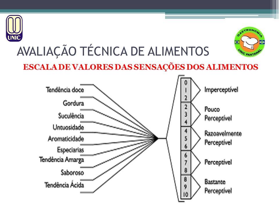 AVALIAÇÃO TÉCNICA DE VINHOS ANÁLISE TÉCNICA DE VINHOS