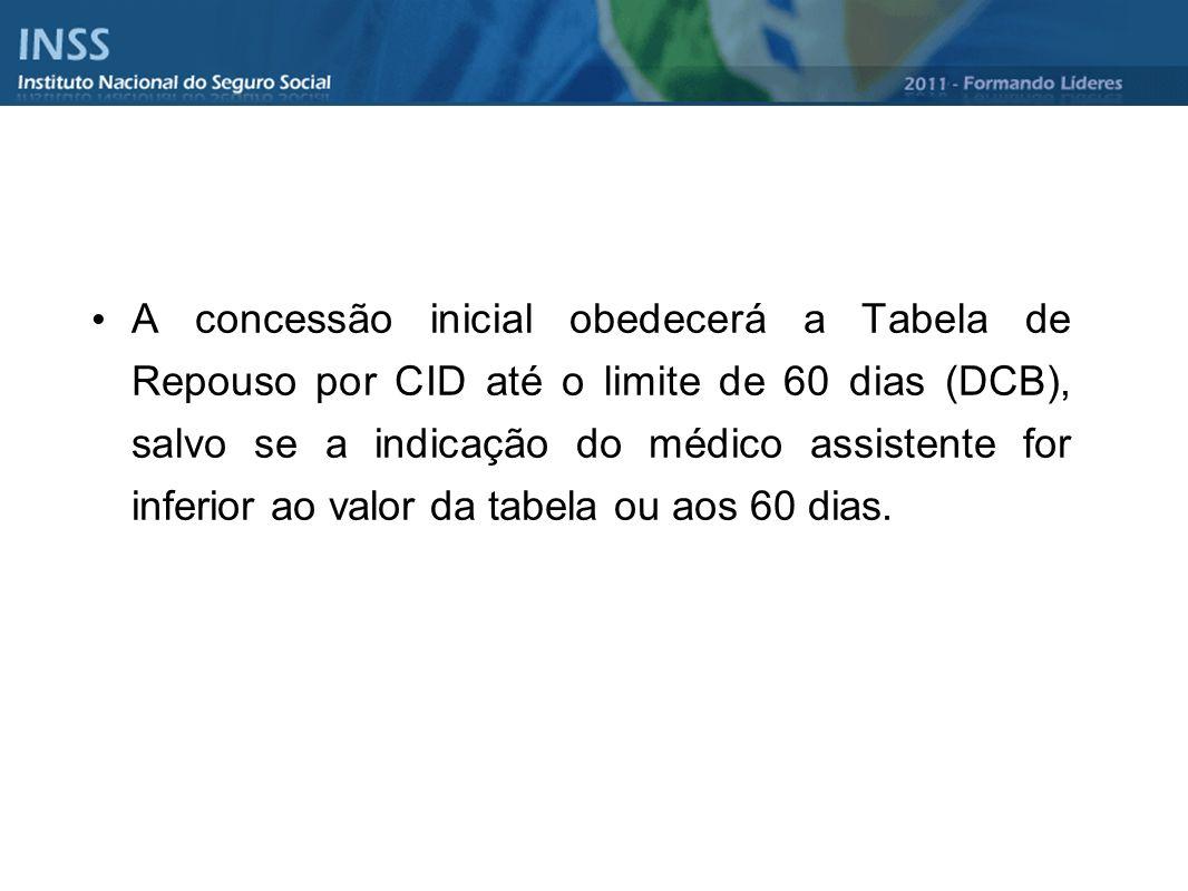 Atestado Eletrônico: O médico emitente deve possuir a Certificação Digital emitida pela ICP-Brasil.
