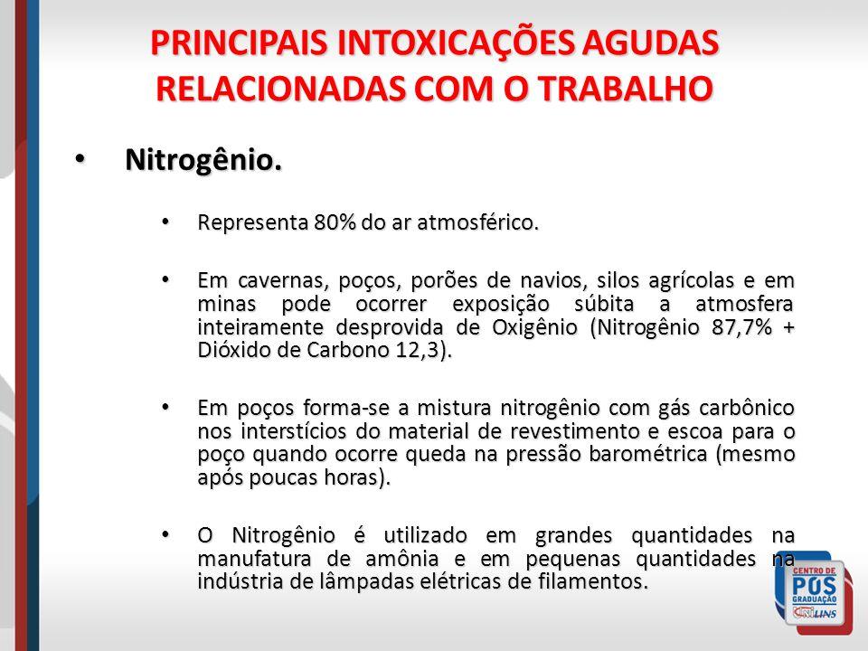 PRINCIPAIS INTOXICAÇÕES AGUDAS RELACIONADAS COM O TRABALHO Gás Carbônico.