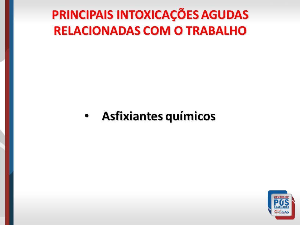 PRINCIPAIS INTOXICAÇÕES AGUDAS RELACIONADAS COM O TRABALHO Sulfeto de Hidrogênio (H2S) (gás sulfídrico).