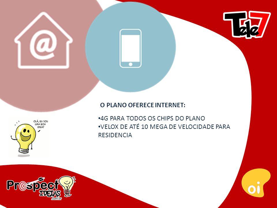 O PLANO OFERECE INTERNET: 4G PARA TODOS OS CHIPS DO PLANO VELOX DE ATÉ 10 MEGA DE VELOCIDADE PARA RESIDENCIA