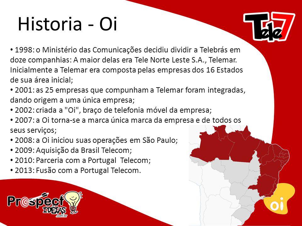 Historia - Oi 1998: o Ministério das Comunicações decidiu dividir a Telebrás em doze companhias: A maior delas era Tele Norte Leste S.A., Telemar.