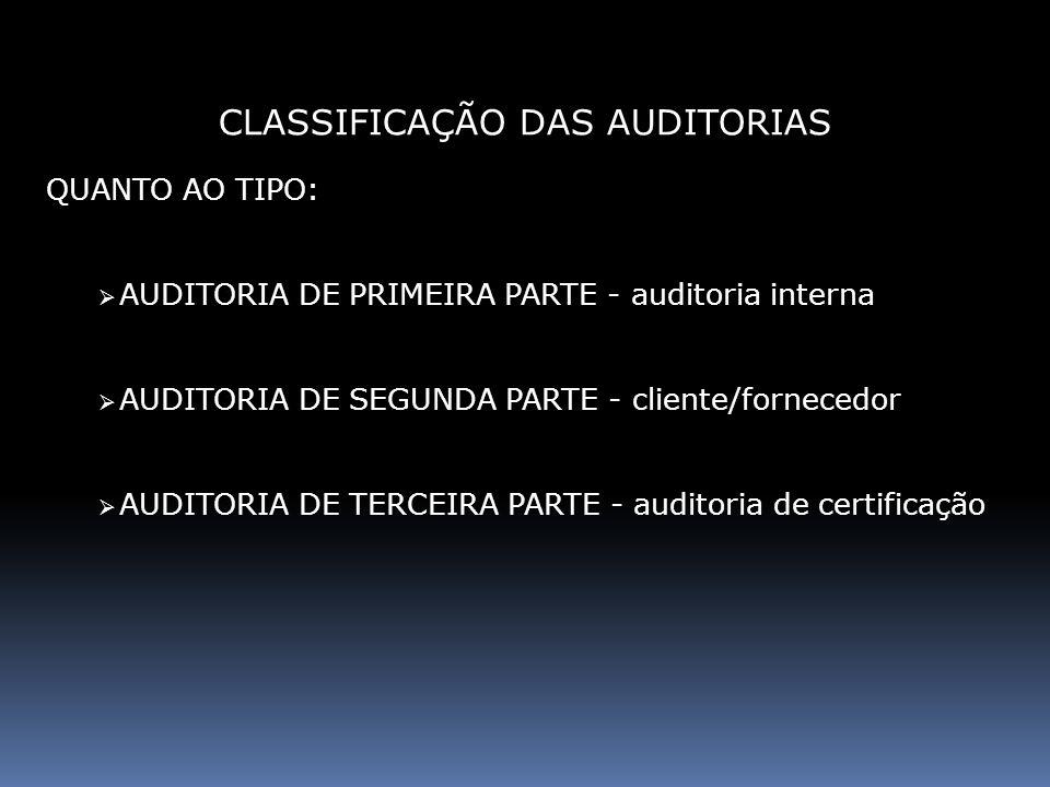 QUANTO AO PROPÓSITO: AUDITORIA DE ADEQUAÇÃO - analisa a adequação do programa de qualidade através da documentação (política/procedimentos) AUDITORIA DE CONFORMIDADE - analisa a documentação e sua efetividade nos locais de uso (implementação) CLASSIFICAÇÃO DAS AUDITORIAS