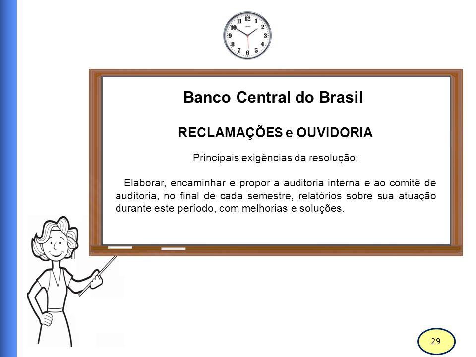 30 Banco do Brasil Histórico Banco do Brasil S.A.