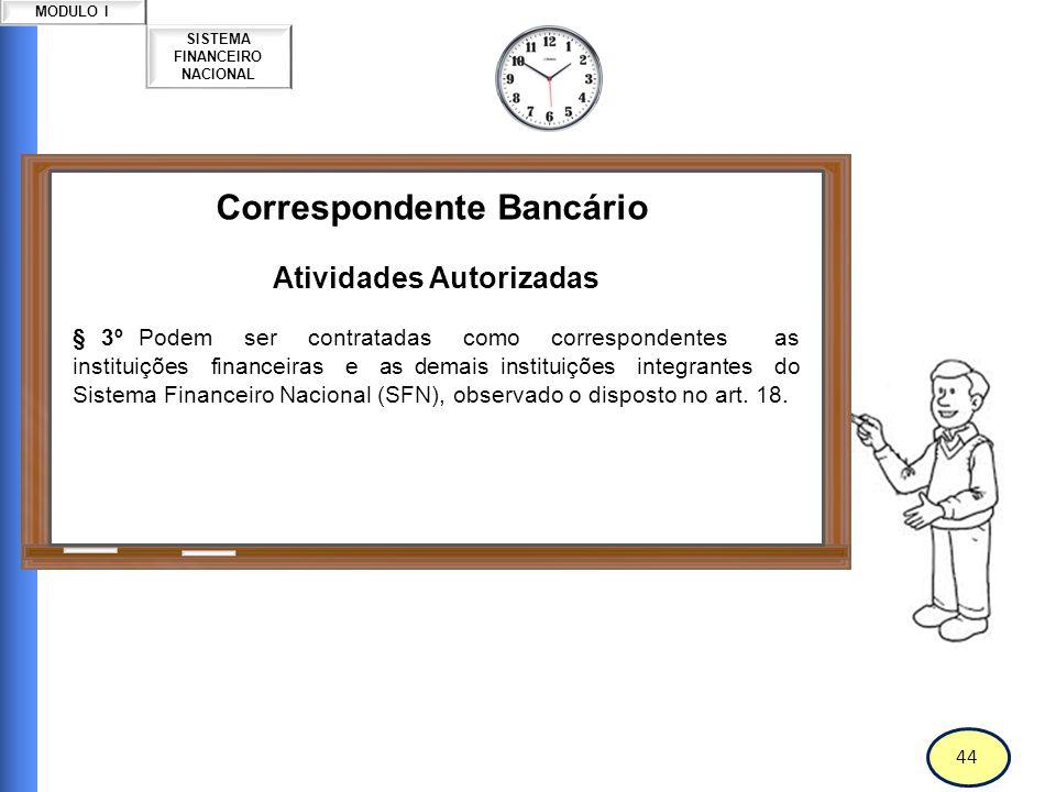45 SISTEMA FINANCEIRO NACIONAL MODULO I Correspondente Bancário Atividades Autorizadas Art.