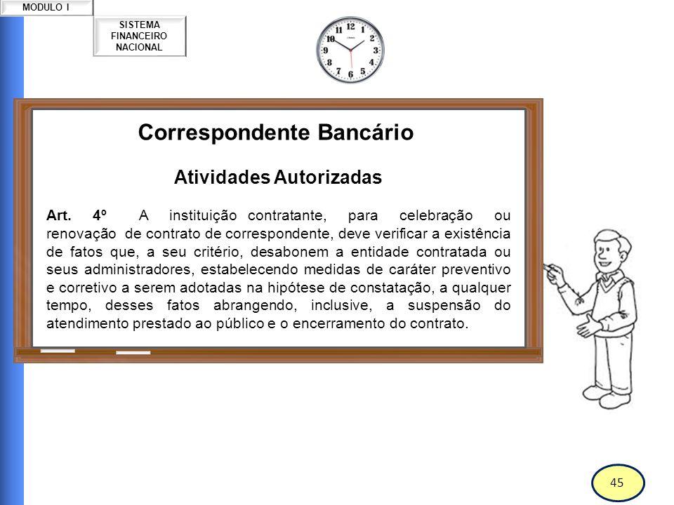 46 SISTEMA FINANCEIRO NACIONAL MODULO I Correspondente Bancário Atividades Autorizadas Art.