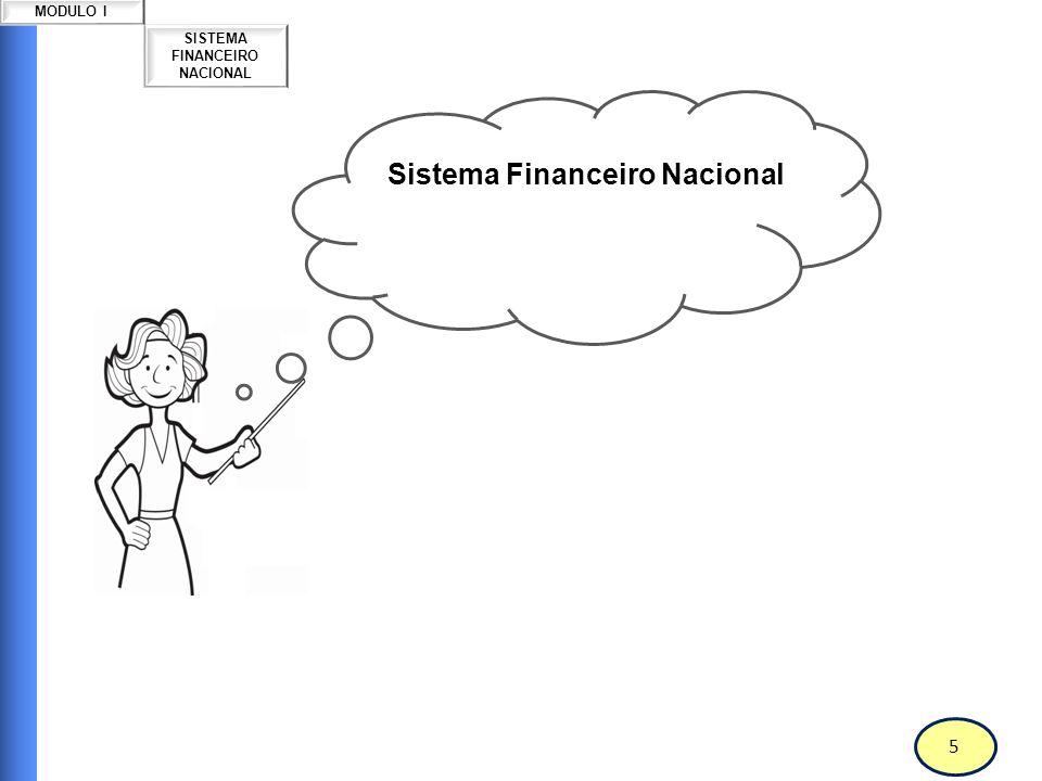 6 SISTEMA FINANCEIRO NACIONAL Conselho Monetário Nacional Banco Central do Brasil Banco do Brasil S.A.