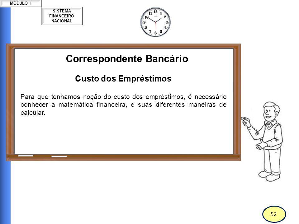 53 SISTEMA FINANCEIRO NACIONAL MODULO I Correspondente Bancário Custo dos Empréstimos Todas as operações de crédito são acrescidas de juros pelo período que for contratada, para isso, teremos a seguir exemplos de cálculos de diversas operações.