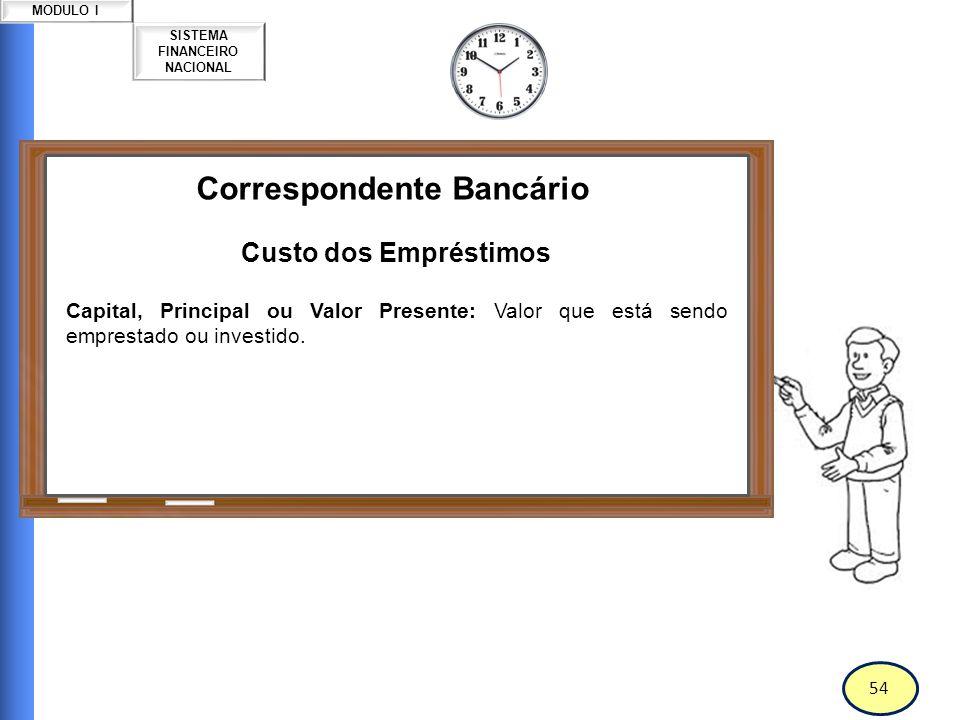 55 SISTEMA FINANCEIRO NACIONAL MODULO I Correspondente Bancário Custo dos Empréstimos Afinal, o que é JURO?