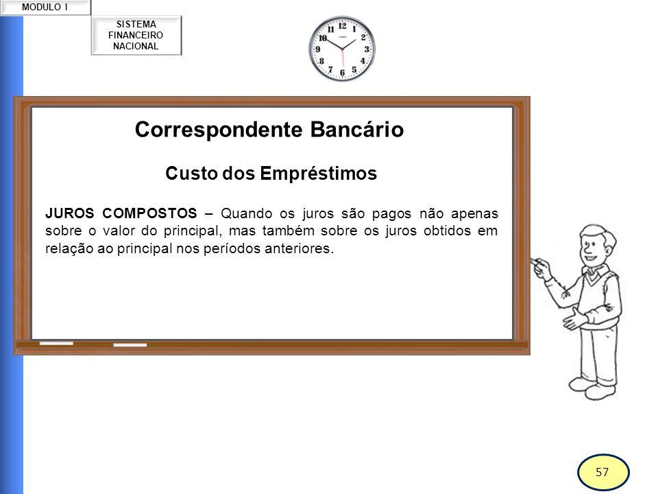 58 SISTEMA FINANCEIRO NACIONAL MODULO I Correspondente Bancário Custo dos Empréstimos JUROS DE MORA – Também conhecido como juros de atraso, o termo define as taxas de juros cobradas pelas empresas de crédito no caso de atraso de pagamento.