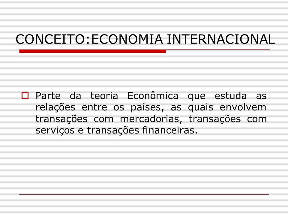 SETE TEMAS SÃO RECORRENTES NO ESTUDO DA ECONOMIA INTERNACIONAL OS GANHOS DO COMÉRCIO; O PADRÃO DE COMÉRCIO; O PROTECIONISMO; O BALANÇO DE PAGAMENTOS; A DETERMINAÇÃO DA TAXA CAMBIAL; A COORDENAÇÃO DAS POLÍTICAS INTERNACIONAIS; O MERCADO DE CAPITAIS INTERNACIONAIS.