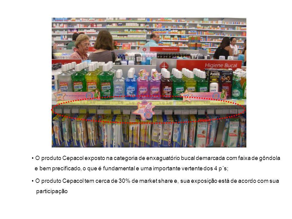 Sinalização da categoria de bebidas bem elaborada e precificada; TV sendo utilizada como material de comunicação interna junto ao shopper;
