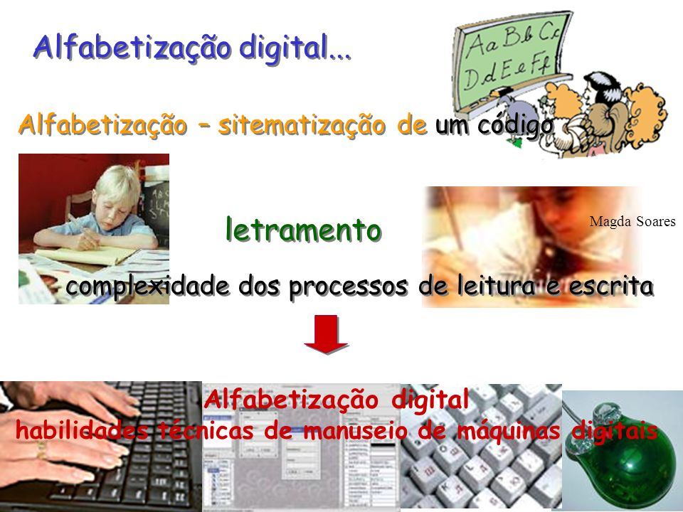http://www.lidec.futuro.usp.br/index.php http://www.sampa.org http://www.telecentros.sp.gov.br/ http://www.identidadedigital.ba.gov.br/ http://www.idbrasil.gov.br/ http://www.tabuleiro.faced.ufba.br
