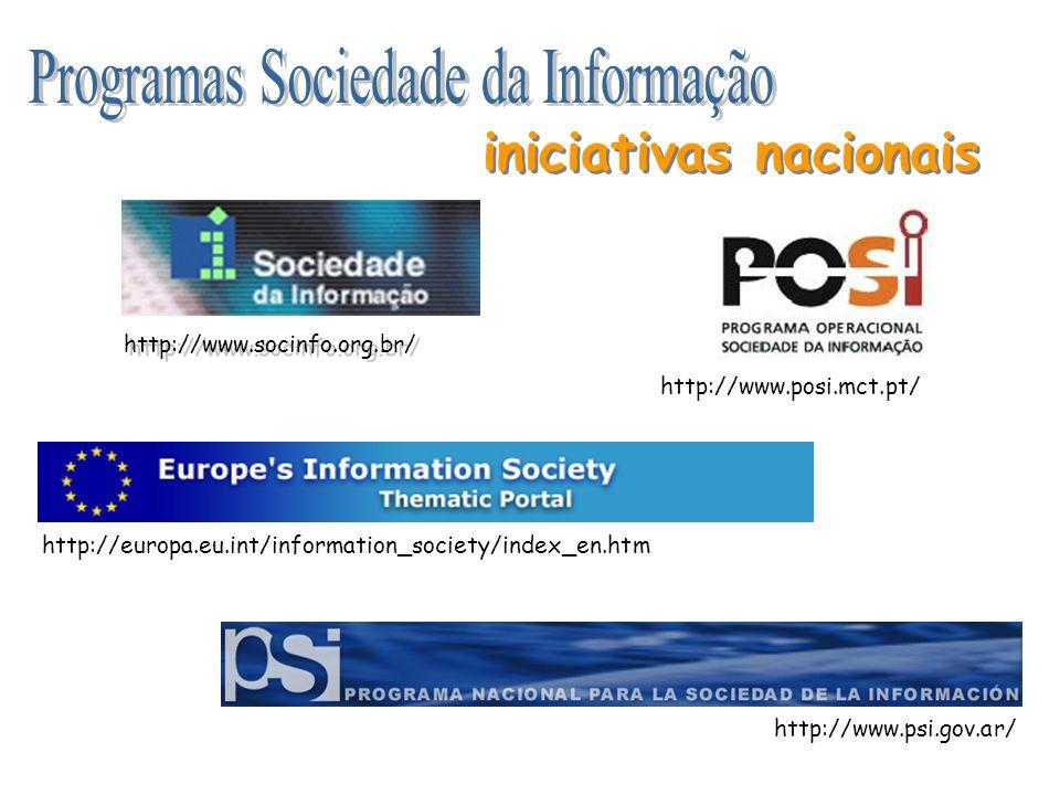 tensões iniciativas internacionais http://gizmo.rits.org.br//apc-aa-infoinclusao/infoinclusao/download/66_livretocupulamndialparte1.pdf http://gizmo.rits.org.br//apc-aa-infoinclusao/infoinclusao/download/67_livretocupulamndialparte2.pdf 1ª Cúpula – Genebra – dez/2003 2ª Cúpula – Túnis – nov/2005 1ª Cúpula – Genebra – dez/2003 2ª Cúpula – Túnis – nov/2005 governos sociedade civil ONU -