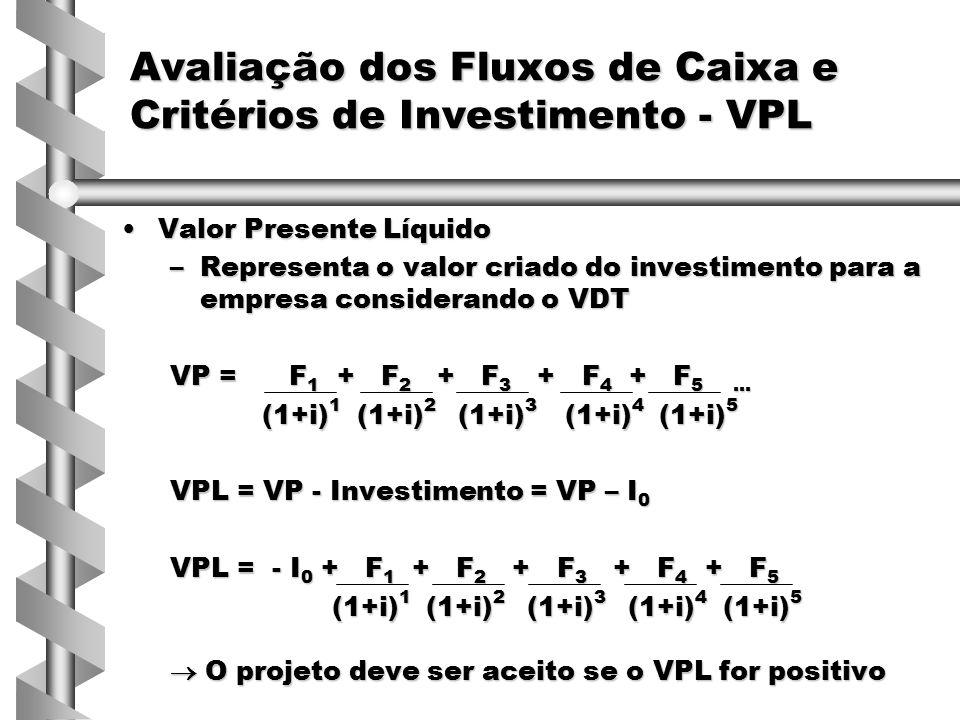 VPL – ExemploVPL – Exemplo Uma máquina que custa R$5.000 gerará fluxos de caixa líquidos anuais de R$1.200.