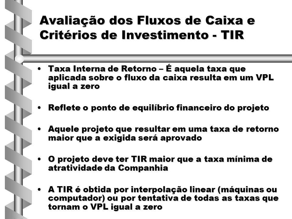 VantagensVantagens –Considera o VDT e geralmente está diretamente associada ao Fluxo de caixa, conduzindo à mesma decisão –Fácil de ser compreendida e transmitida DesvantagensDesvantagens –Possibilidade de múltiplas taxas que tornam o VPL negativo –Casos de conflitos com o VPL para escolha entre projetos excludentes Avaliação dos Fluxos de Caixa e Critérios de Investimento - TIR