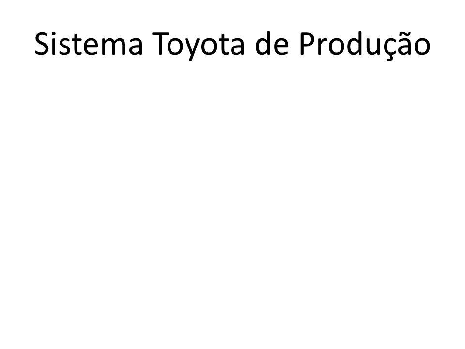 Origem -Japão pós Segunda Guerra Mundial (1939-1945) Criadores -T-Taiichi Ohno=>engenheiro da Toyota -S-Sakichi Toyoda=>fundador do grupo Toyoda -K-Kiichiro Toyoda -Eiji Toyoda