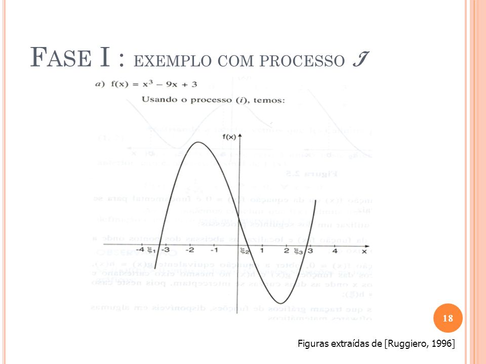 F ASE I : EXEMPLO COM PROCESSO II Figuras extraídas de [Ruggiero, 1996]