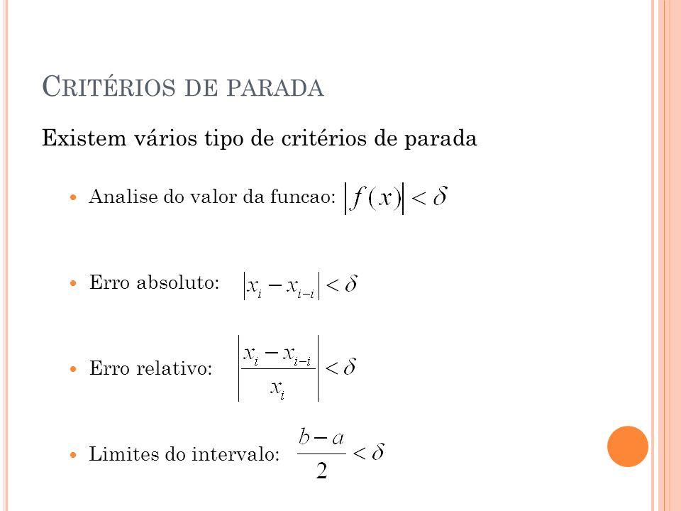 F ASE II: PSEUDO - CÓDIGO Ler dados iniciais Realizar cálculos e aproximação iniciais k = 1 Enquanto !criterioSatisfeito E k < limMax criterioSatisfeito = calcularNovaAproximacao() k = k + 1 Fim enquanto ExibirResultados() FASE 1 FASE 2