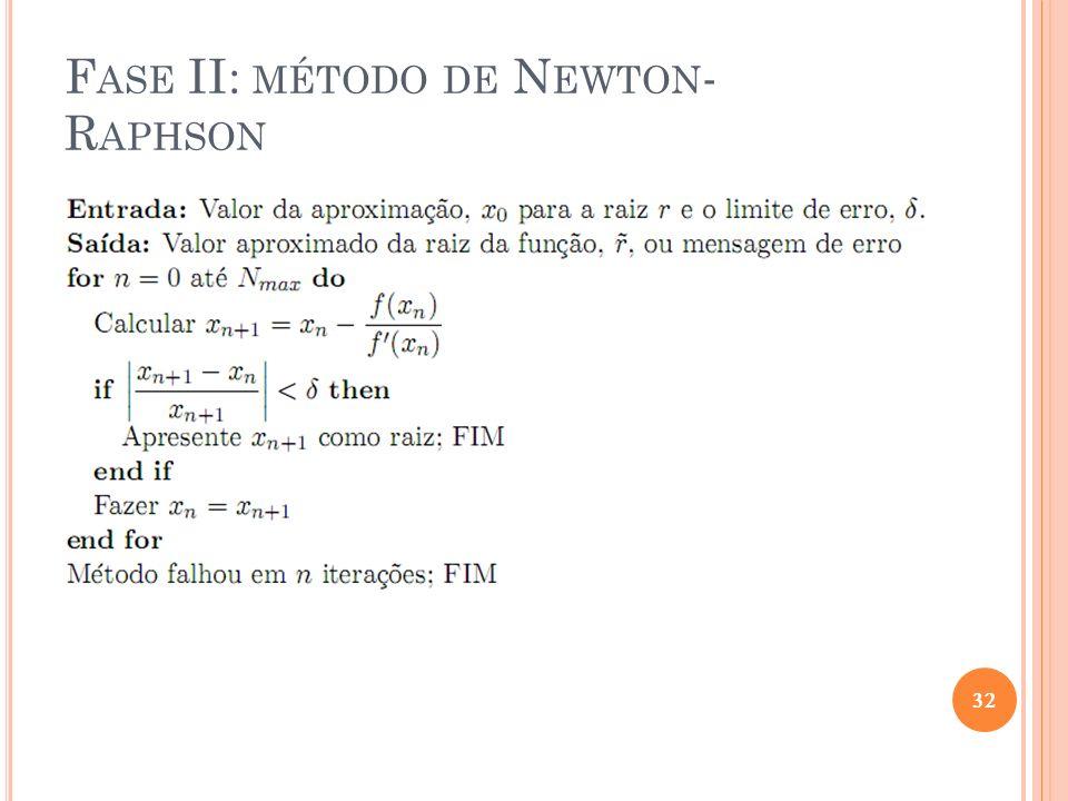 FASE II: MÉTODO DE NEWTON- RAPHSON (FORMULAÇÃO E ANÁLISE GRÁFICA) Figuras extraídas de [Ruggiero, 1996]