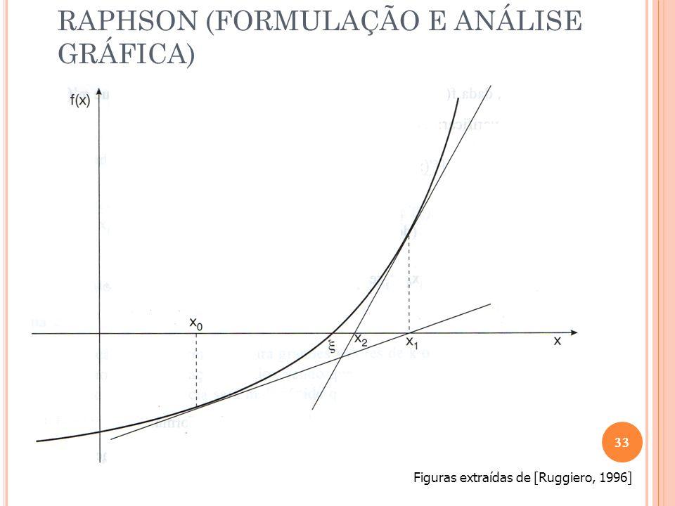 Convergência Caso se escolha x 0 de forma que x 1 saia do intervalo [a,b] o método poderá não convergir.