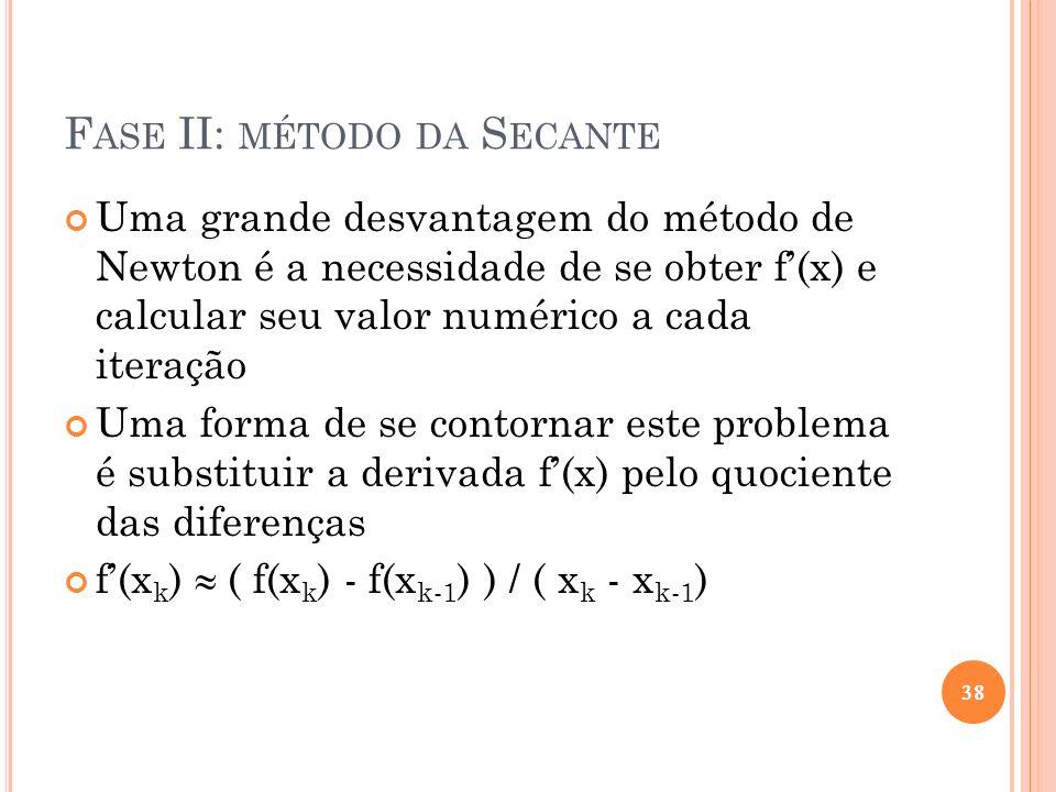 F ASE II: MÉTODO DA S ECANTE