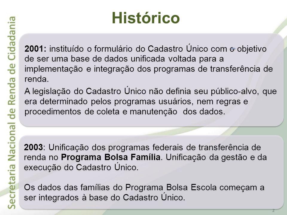 2005: o Programa de Erradicação do Trabalho Infantil (PETI) é incorporado ao Cadastro Único.