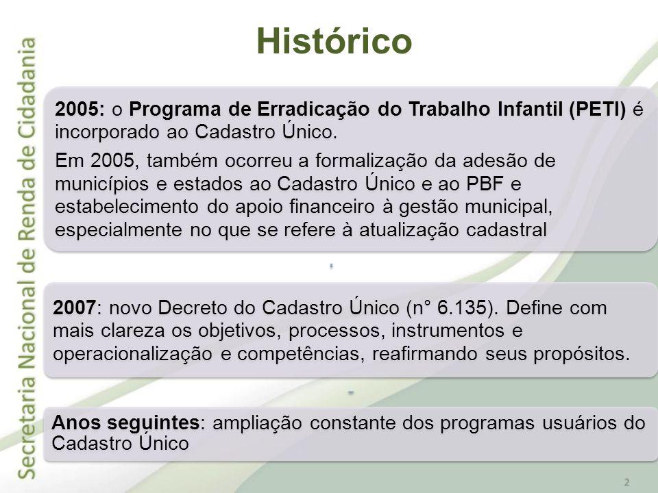 2010: entra em funcionamento o novo aplicativo do Cadastro Único (a versão 7), totalmente online, eliminando inconsistências entre as bases locais do Cadastro e a base nacional.