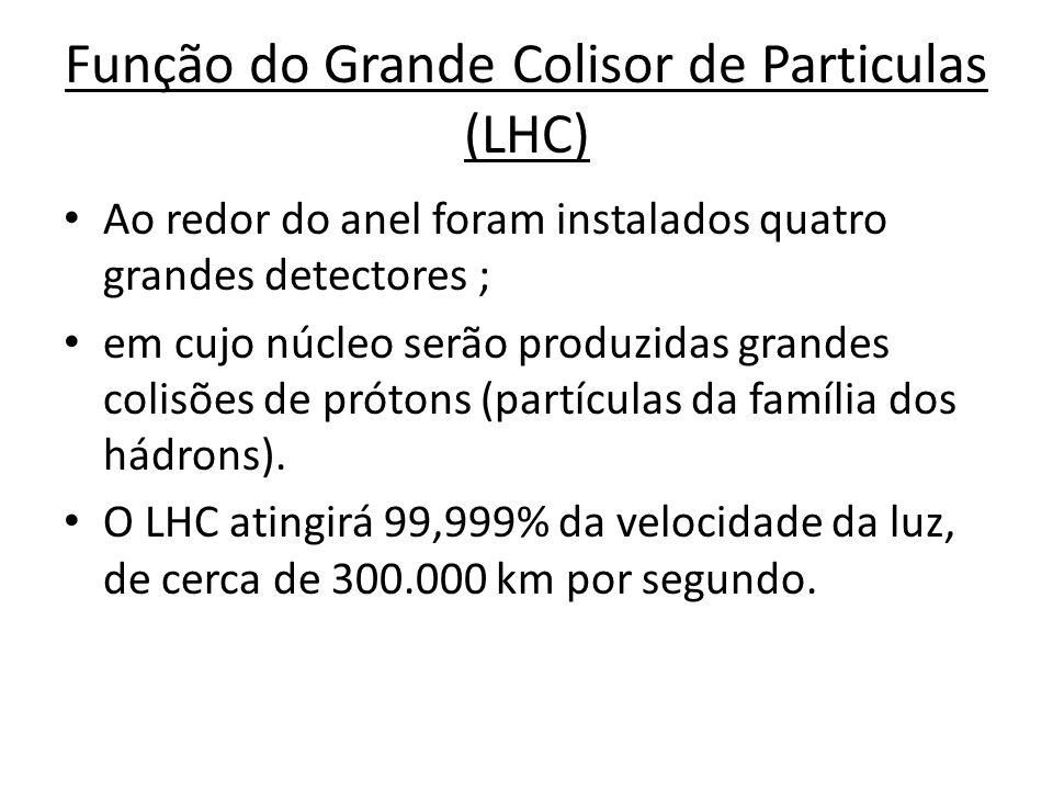 Função do Grande Colisor de Particulas (LHC) Em potência máxima, 600 milhões de colisões por segundo gerarão o surgimento de partículas, algumas das quais nunca foram observadas; O chamado Bóson de Higgs (particula de Deus), uma partícula elementar que dotaria outras partículas de uma massa.