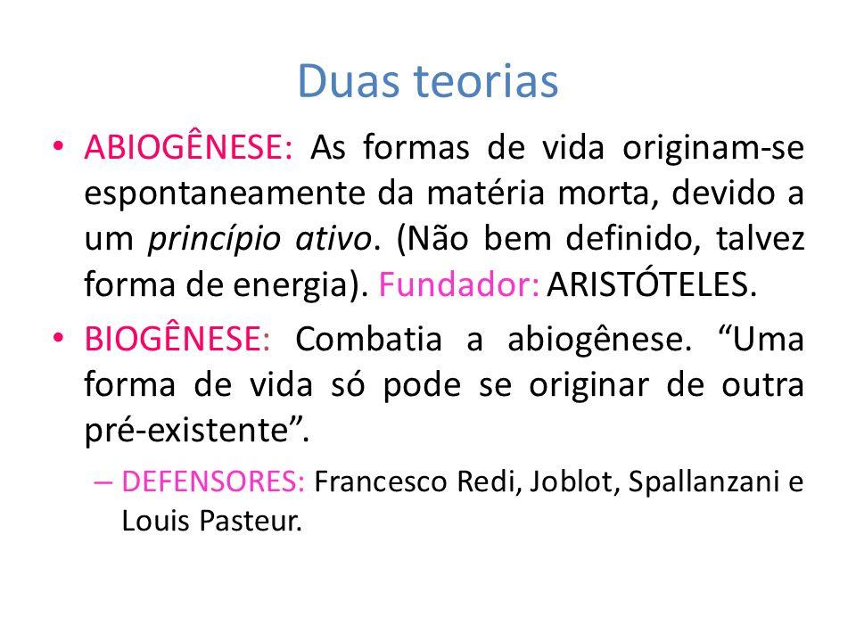 Aristóletes Abiogênese Biogênese: Redi e Louis Pasteur Redi