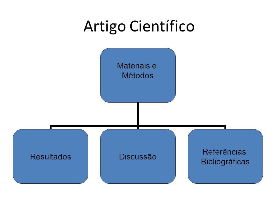 Materiais e Métodos É o detalhamento dos procedimentos e material utilizados na pesquisa.