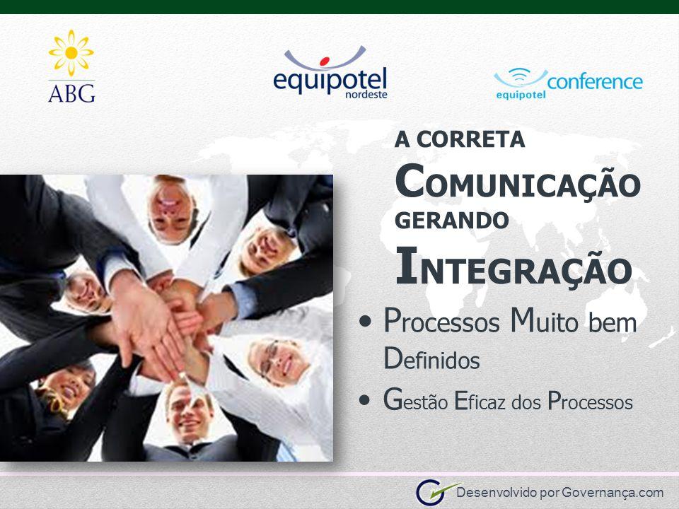 Desenvolvido por Governança.com Inicio da apresentação (nossa/consultoria)...