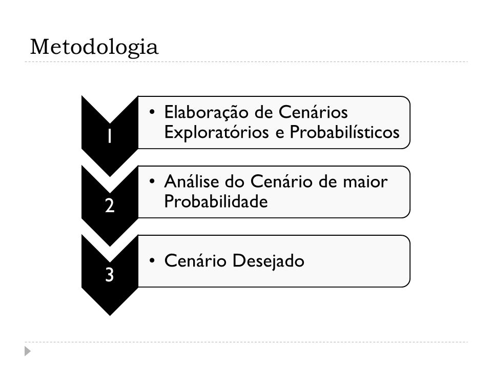 Função do Cenário Organizar a incerteza em um número limitado de opções, e possibilitar ao planejador avaliar as decisões, apesar do alto grau de incerteza envolvido