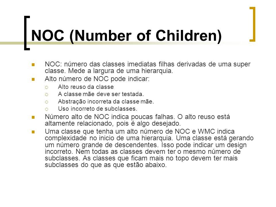 Estudo de Caso - NOC Há apenas uma superclasse, e esta possui duas filhas que herdam 3 atributos e 1 método.