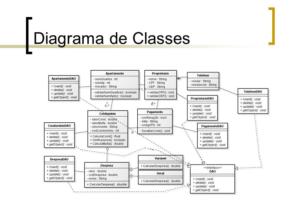 WMC (Weighted Methods Per Class) WMC: contagem dos métodos de uma classe.