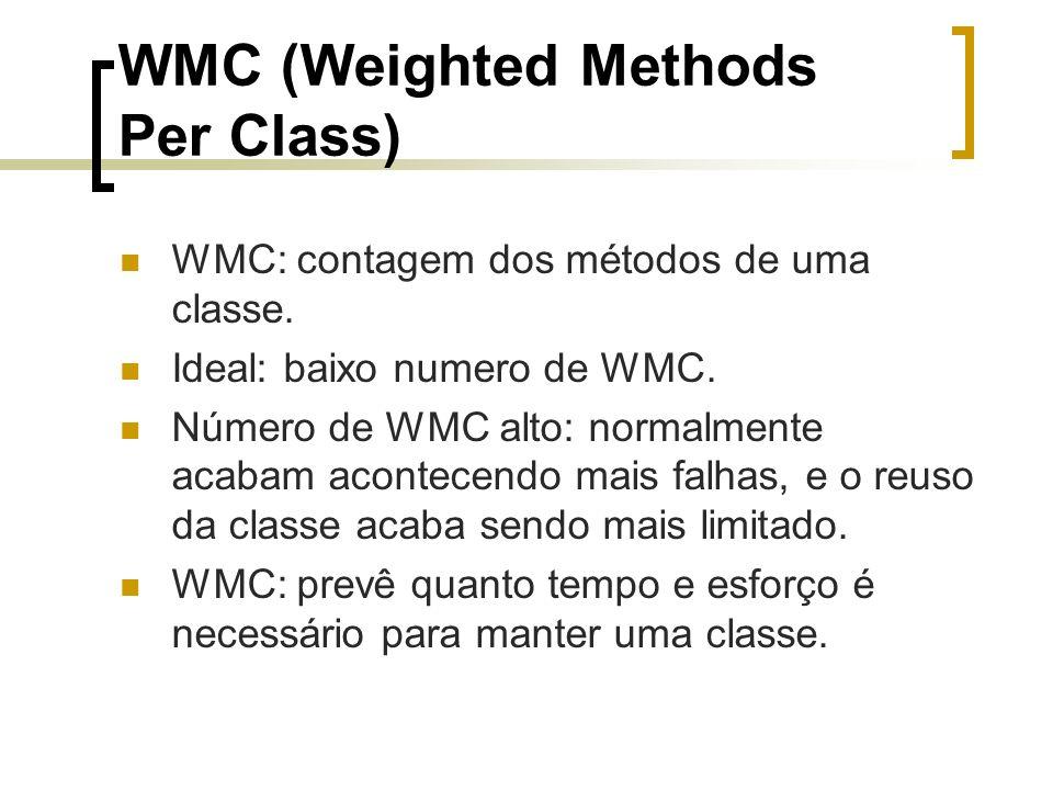 Estudo de Caso – WMC ClasseNº métodos Classe Nº métodos Apartamento2 Pagamento 1 ApartamentoDAO4 PagamentoDAO 4 Proprietario2 Despesa 1 ProprietarioDAO4 DespesaDAO 4 Telefone0 Variavel 1 Condominio3 Geral 1 CondominioDAO4 Interface DAO 4