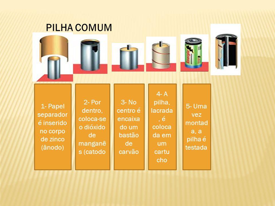 PILHA ALCALINA 1- Um corpo de aço serve de invólucr o à pilha 2-Nele, entram anéis com dióxido de manga nês 3- É aplicado um papel separado r e um disco de fundo 4- Um gel com zinco é inserido no interior 5- Coloca- se um coletor de latão e o eletrólit o