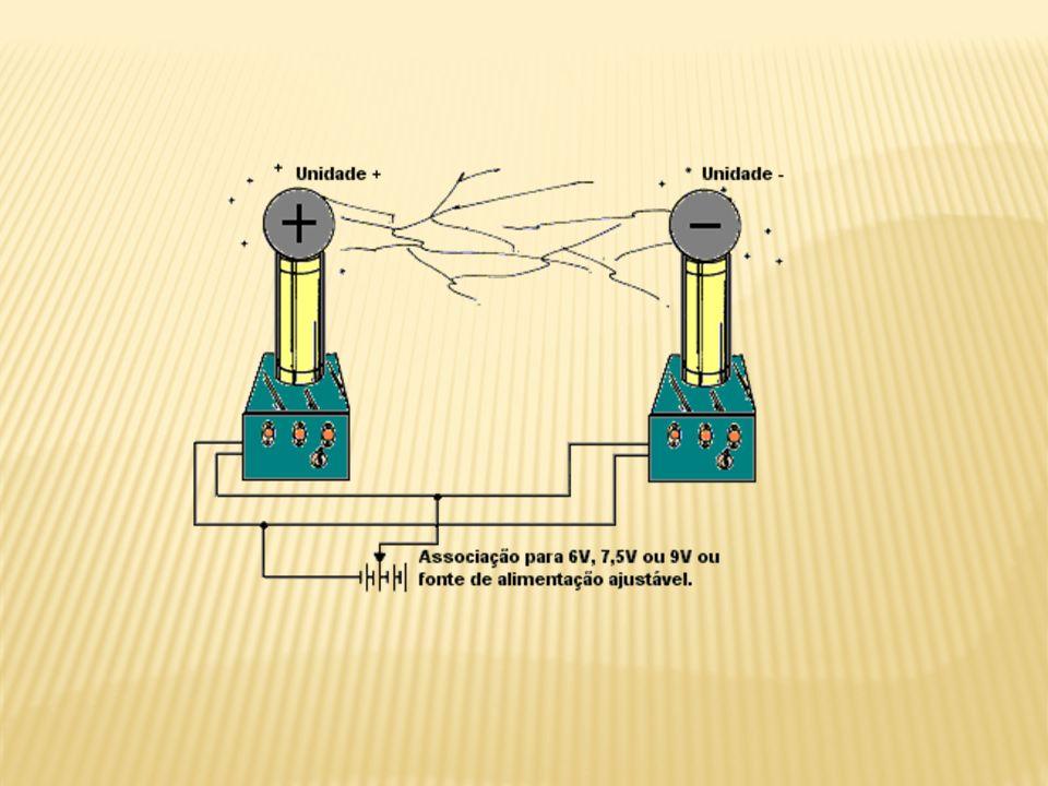 Tecnologicamente, a pilha alcalina merece destaque porque apresenta baixo impacto ambiental frente a outros tipos de baterias primárias (baterias não recarregáveis), boa capacidade de descarga (224 Ah kg -1 ), pequena perda de carga durante o armazenamento e pode ser produzida em vários tamanhos e formas (cilíndrica, botões).