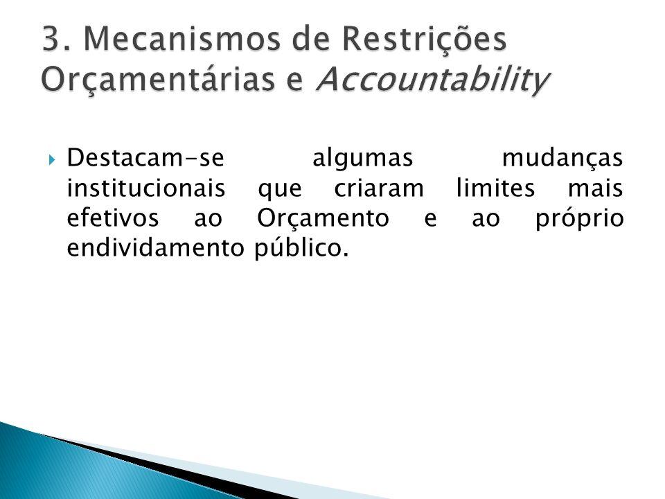 Promulgada em maio de 2000 É considerada um importante marco no federalismo fiscal no Brasil Principais pontos: - Limitação de gastos com pessoal; - Reafirmação dos limites mais rígidos para o endividamento público;