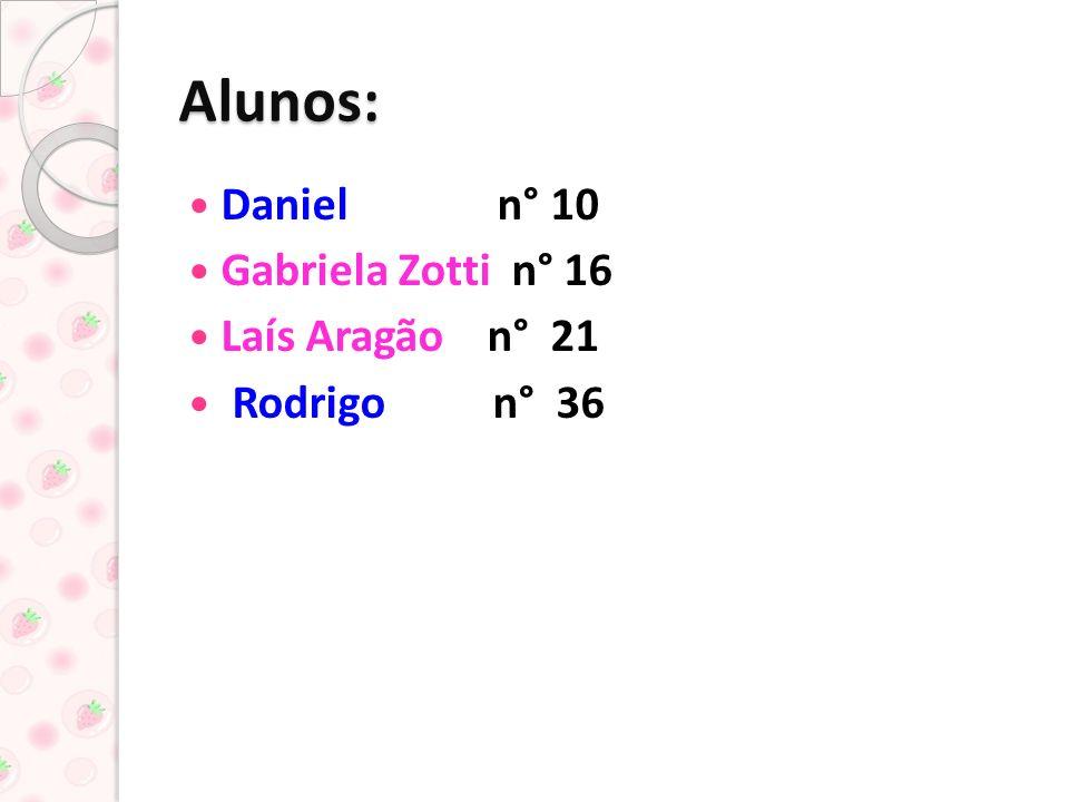 Alunos: Daniel n° 10 Gabriela Zotti n° 16 Laís Aragão n° 21 Rodrigo n° 36